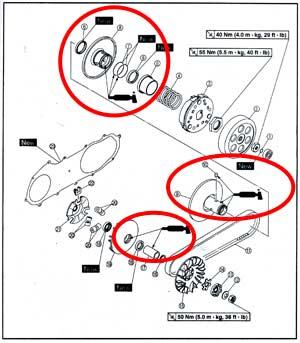 Pahami pelumasan mesin skutik 2